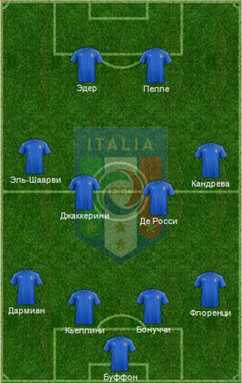 Построение эскадры. Тактические возможности сборной Италии