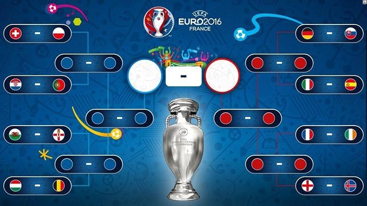 Избавление от балласта. Итоги тринадцатого игрового дня на Евро-2016