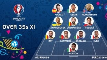 Тимощук включен в символическую сборную ветеранов, которые сыграют на Евро-2016