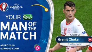 Гранит Джака – лучший игрок матча Албания-Швейцария