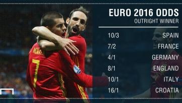 Сборная Испании – новый фаворит Евро-2016