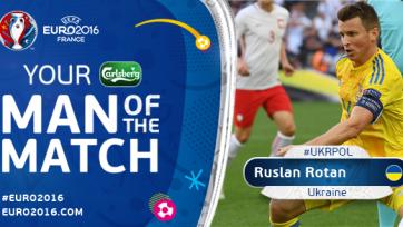 Ротань – лучший игрок матча Украина-Польша