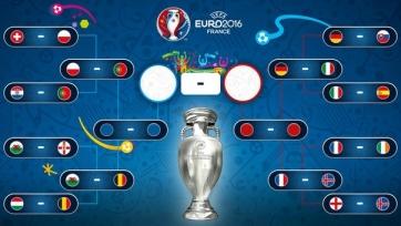 Стали известны все пары, которые сыграют в четвертьфинале Чемпионата Европы