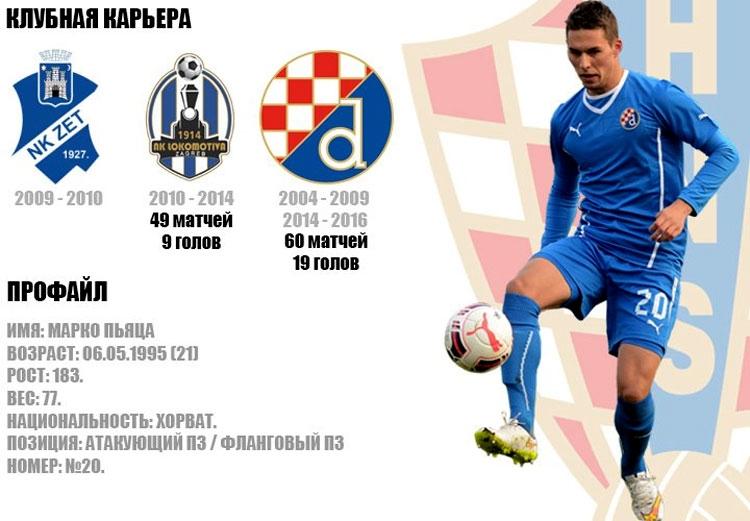 Youngstars. Марко Пьяца – новобранец «Ювентуса»