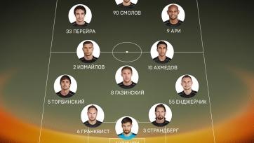 «Биркиркара» - «Краснодар», онлайн-трансляция. Стартовые составы команд