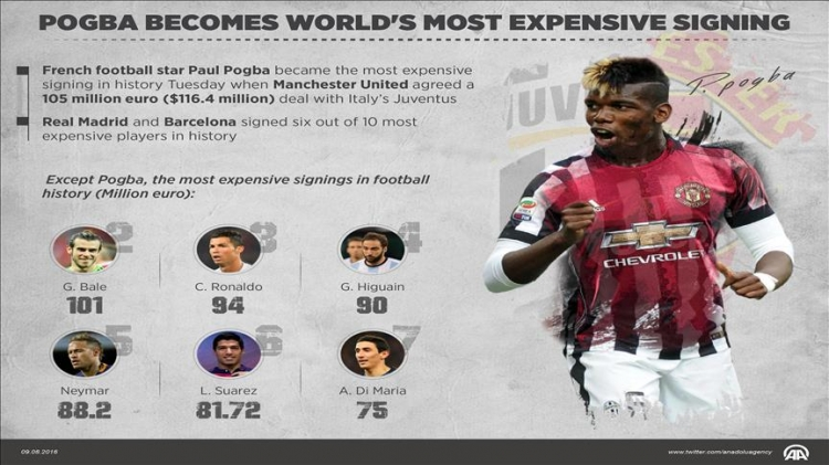 Деньги и футбол. Романтическое начало игры миллионов