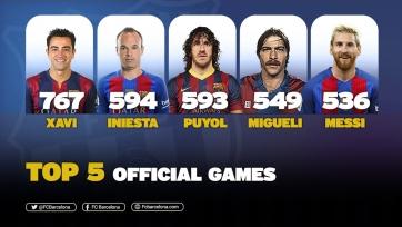 Месси вошёл в пятёрку лучших по количеству матчей за «Барселону»