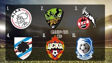 Эмблема ЦСКА попала в рейтинг лучших логотипов футбольных клубов в мире