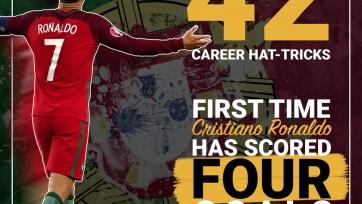 Криштиану Роналду впервые забил четыре мяча в матче за сборную