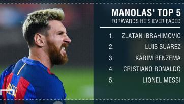Манолас поставил Месси на пятое место в своём списке лучших форвардов