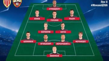 «Монако» - ЦСКА, прямая онлайн-трансляция. Стартовые составы команд