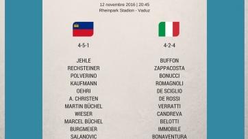 Лихтенштейн – Италия, прямая онлайн-трансляция. Стартовый состав итальянцев