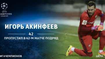 Игорь Акинфеев обновил свой антирекорд в Лиге чемпионов