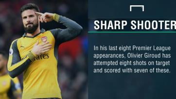 Оливье Жиру – самый эффективный нападающий «Арсенала»