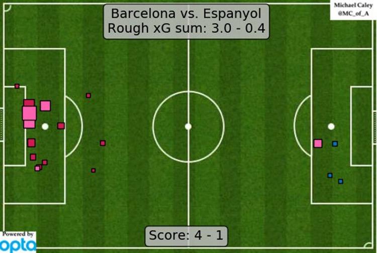 Чемпионская игра «Челси», эффективность Дембеле, неопределённость «Интера». Статистические итоги выходных