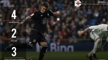 «Реал» пропустил тысячный гол в домашних матчах Примеры