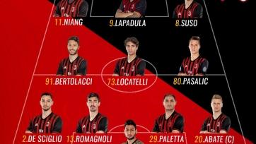 «Рома» - «Милан», прямая онлайн-трансляция. Стартовые составы команд