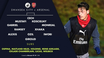 «Суонси» - «Арсенал», прямая онлайн-трансляция. Стартовые составы команд