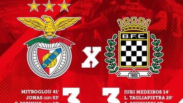 «Бенфика» спаслась от поражения, уступая три мяча по ходу матча, «Спортинг» не сумел переиграть «Шавеш»