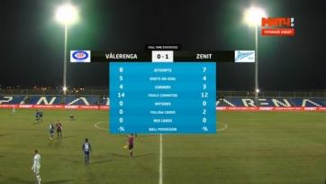 Эрнани принёс «Зениту» победу над «Волеренгой» в контрольном матче