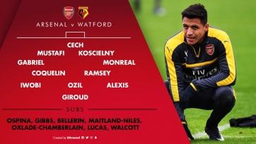 «Арсенал» - «Уотфорд», прямая онлайн-трансляция. Стартовый состав «Арсенала»