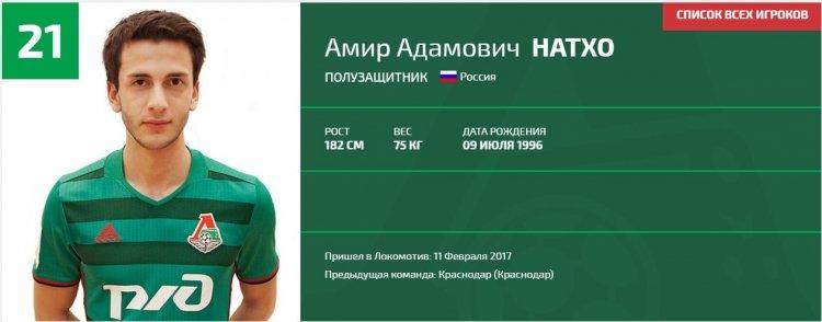 Амир Натхо