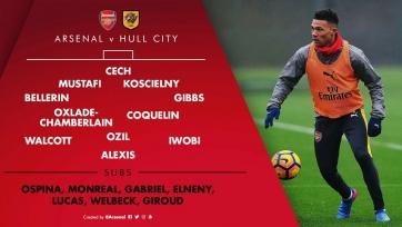 «Арсенал» - «Халл Сити», прямая онлайн-трансляция. Стартовый состав «канониров»