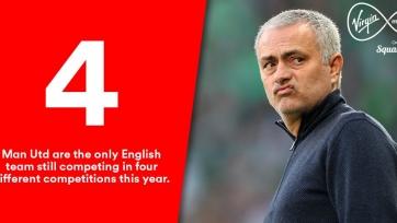 «Манчестер Юнайтед» - единственная английская команда, продолжающая борьбу в четырёх турнирах