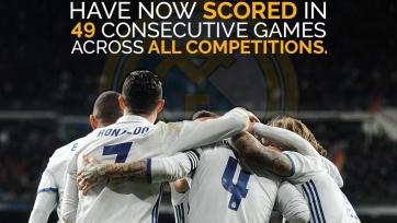 Мадридский «Реал» забивает уже в 49-ти матчах кряду