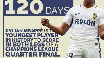 Килиан Мбаппе поставил новый рекорд плей-офф Лиги чемпионов