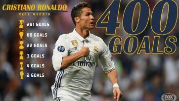 Роналду забил 400-й гол за «Реал» во всех турнирах