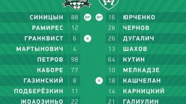 «Краснодар» - «Тосно», прямая онлайн-трансляция. Стартовые составы команд