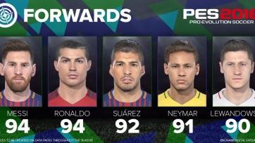 Стали известны рейтинги Роналду, Месси и Неймара в PES 2018