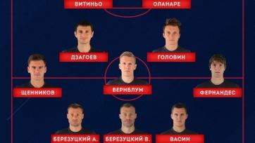 «Бенфика» - ЦСКА, прямая онлайн-трансляция. Стартовый состав «армейцев»