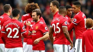 Читатели FootballHD считают, что Лигу чемпионов выиграет «Манчестер Юнайтед»