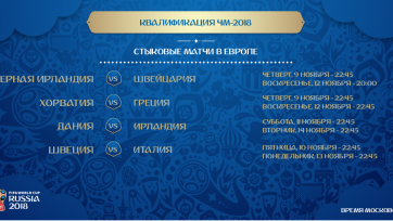 Утверждены даты проведения и время начала стыковых матчей квалификации Чемпионата мира 2018 года