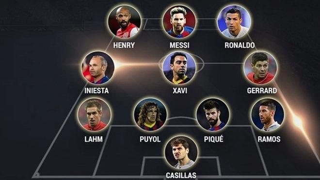 УЕФА объявил состав символической сборной 21-го века (фото)