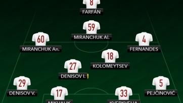 «Локомотив» - «Рубин». Стартовые составы команд