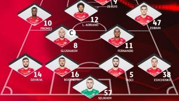 «Ливерпуль» - «Спартак». Стартовые составы команд