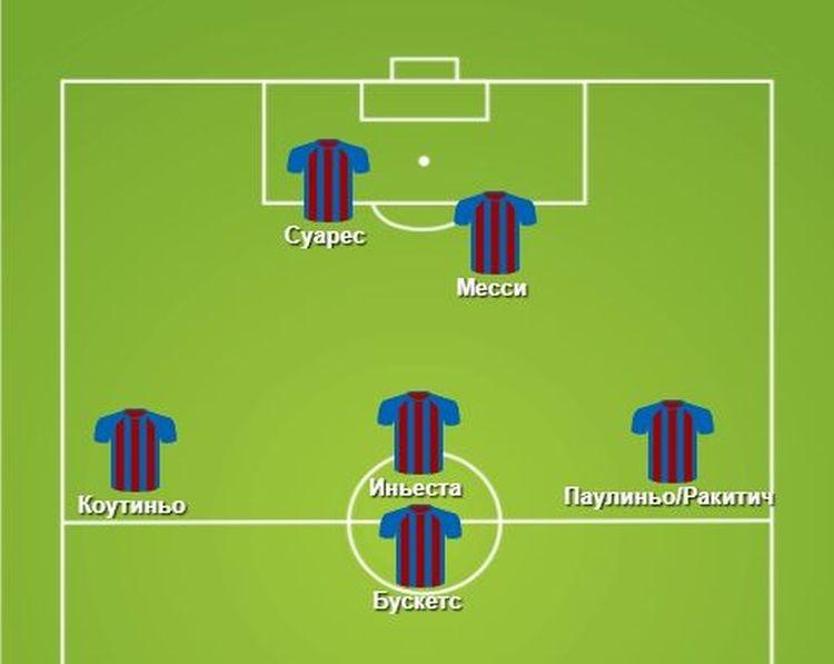 Как Коутиньо изменит игру «Барселоны»