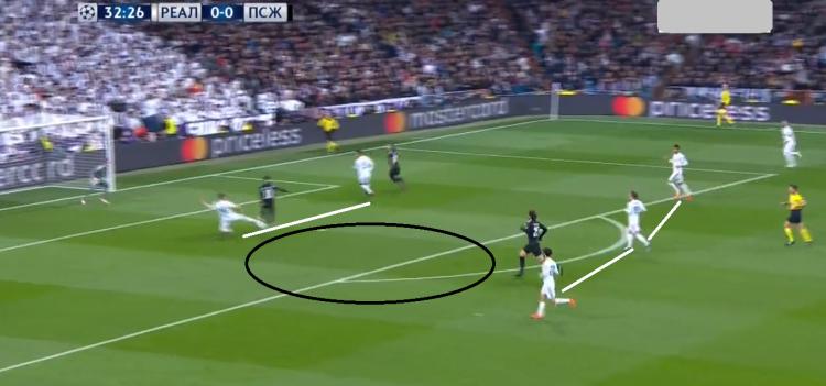 ПСЖ провалил матч с «Реалом». Почему?