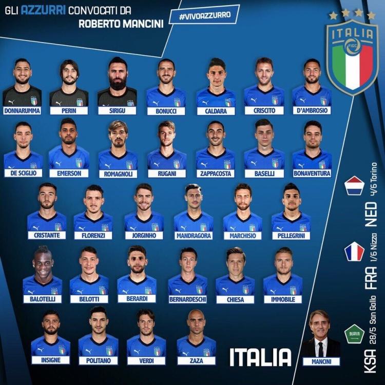 Манчини огласил заявку итальянской сборной на ближайшие «товарняки»