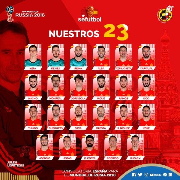 Сборная Испании объявила заявку на Чемпионат мира