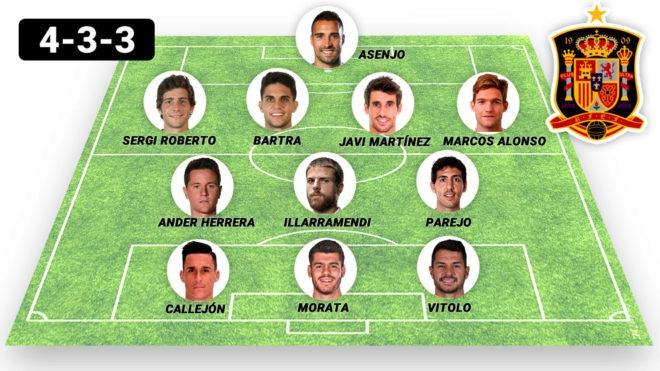 Игроки футбола испании