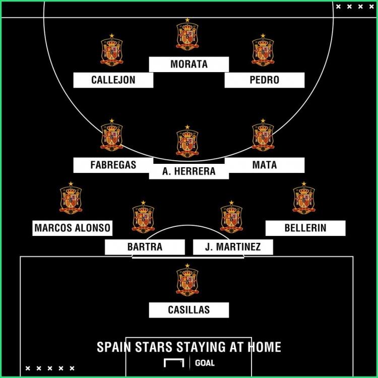 Портал Goal.com сформировал команду из испанских игроков, которые не сыграют на ЧМ-2018