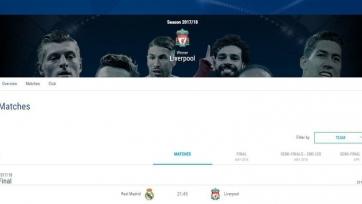 УЕФА назвал «Ливерпуль» победителем ЛЧ