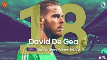 Де Хеа выиграл «Золотую перчатку»