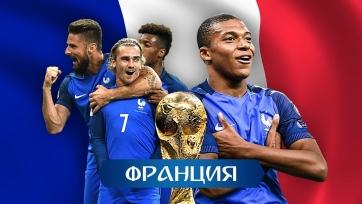 Пользователи FootballHD.ru считают, что чемпионом мира станет сборная Франции