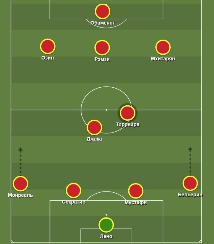 Как Эмери изменит «Арсенал»