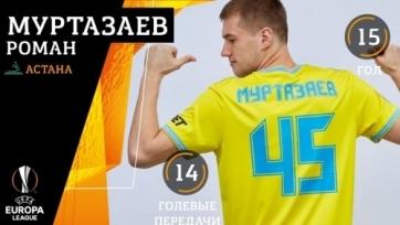 Муртазаев ворвался в топ-10 бомбардиров «Астаны»